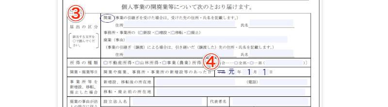 Kojinjigyou kaigyo 2
