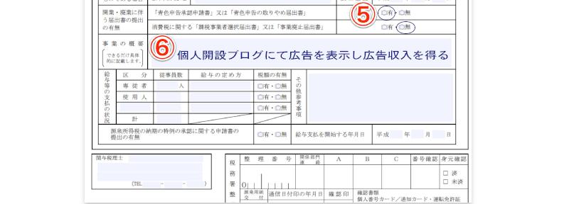 Kojinjigyou kaigyo 3